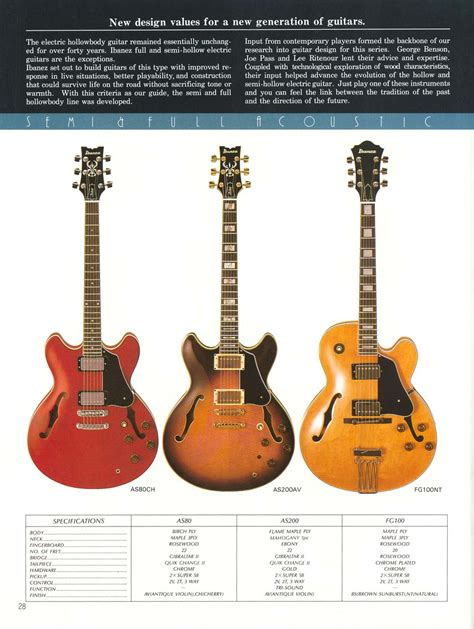 """Ibanez Collectors World: The """"players"""" semi (is it wishing"""