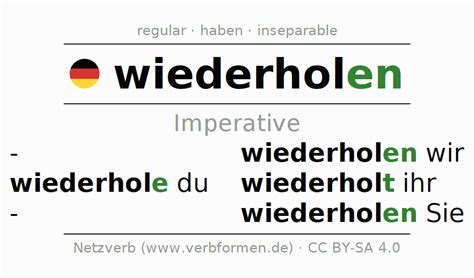 Imperative wiederholen (iterate, repeat) | forms, rules