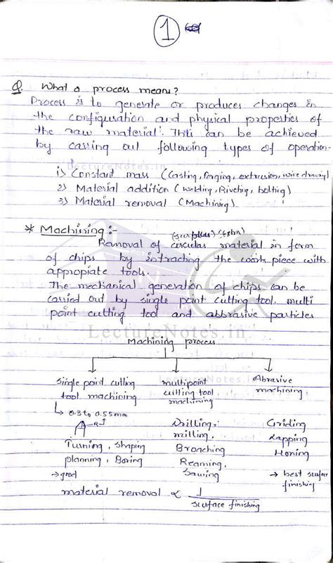 Notes for Basic Manufacturing process - BMP by Anurag Jena