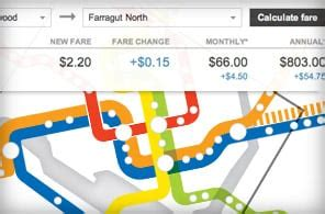 How much you will pay on Metrorail - The Washington Post