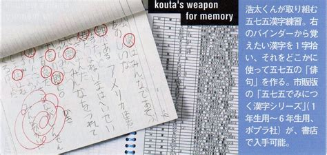 Notes on Japanese school notetaking methods and memory